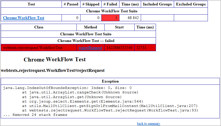 Automated_Testing_Reports_ELEKSlabs2_1