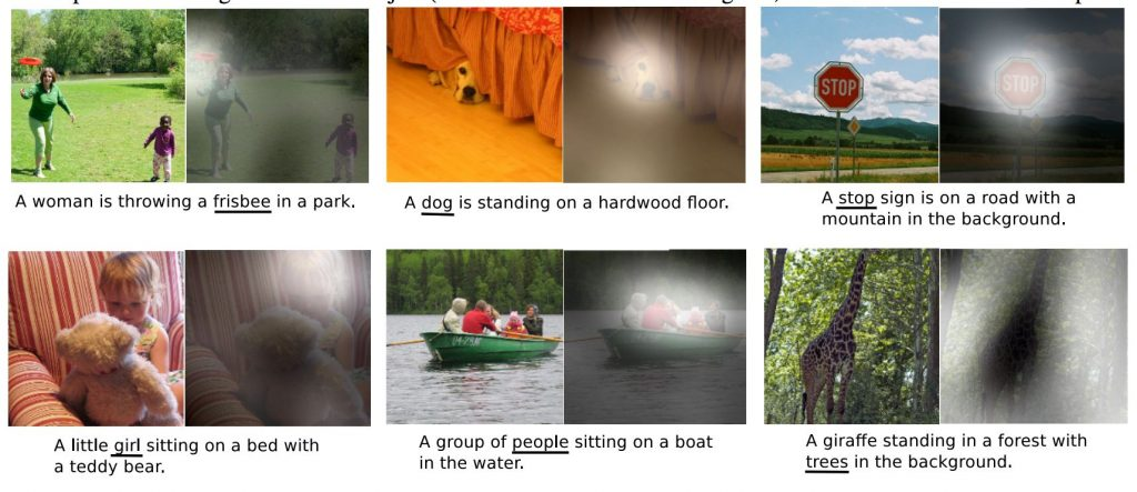 Neural Image Caption Generation with Visual Attention